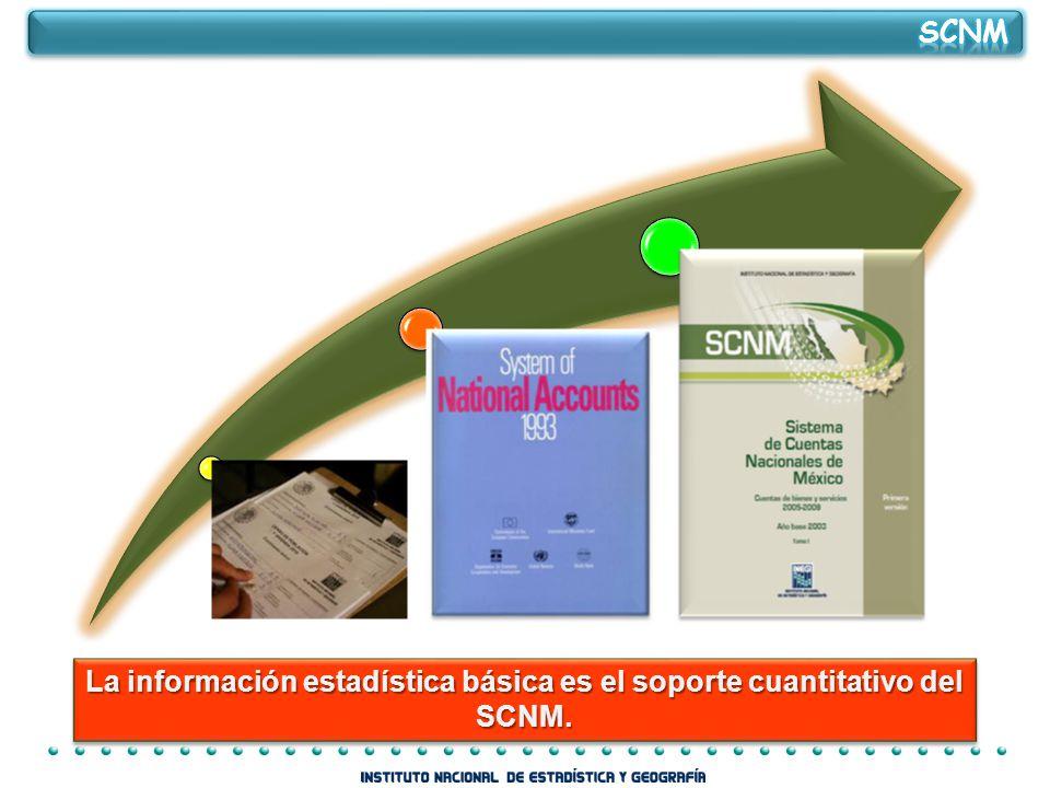 La información estadística básica es el soporte cuantitativo del SCNM.