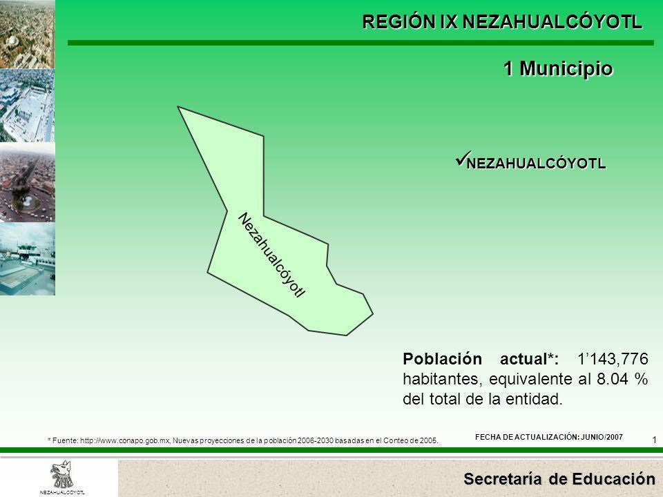 Secretaría de Educación REGIÓN IX NEZAHUALCÓYOTL 1 NEZAHUALCÓYOTL NEZAHUALCÓYOTL NEZAHUALCÓYOTL Población actual*: 1143,776 habitantes, equivalente al
