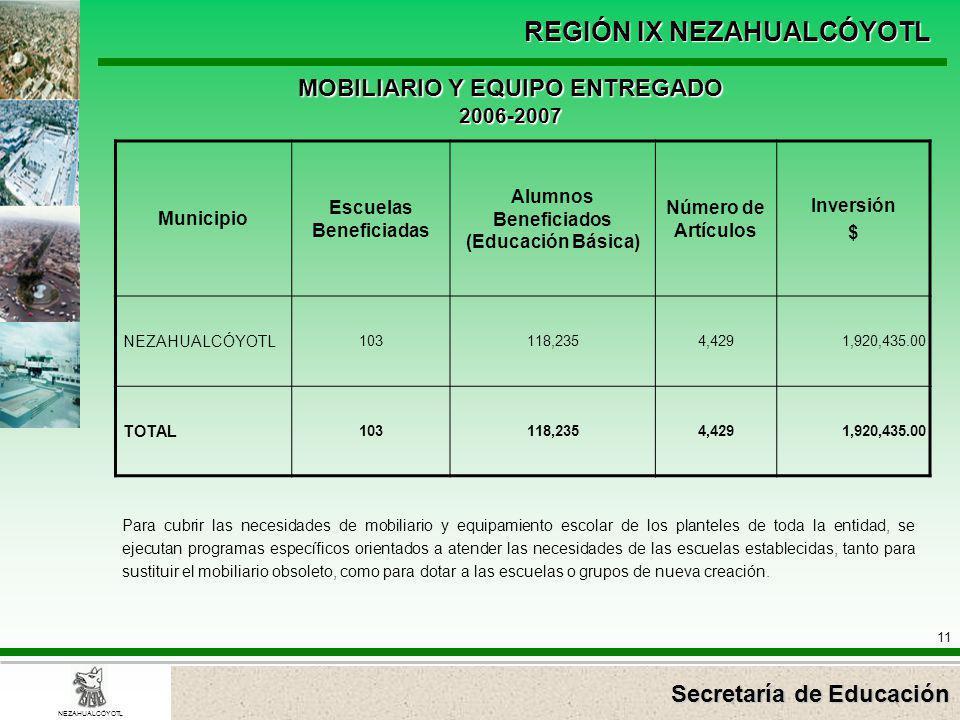 Secretaría de Educación REGIÓN IX NEZAHUALCÓYOTL 11 NEZAHUALCÓYOTL Municipio Escuelas Beneficiadas Alumnos Beneficiados (Educación Básica) Número de A