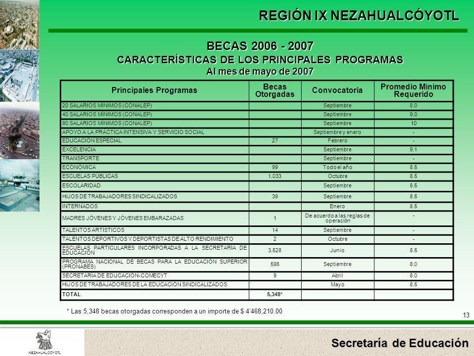 Secretaría de Educación REGIÓN IX NEZAHUALCÓYOTL 13 NEZAHUALCÓYOTL BECAS 2006 - 2007 CARACTERÍSTICAS DE LOS PRINCIPALES PROGRAMAS Al mes de mayo de 20