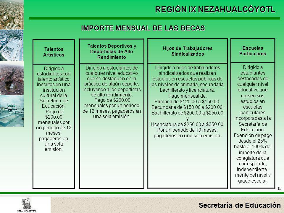 Secretaría de Educación REGIÓN IX NEZAHUALCÓYOTL 15 NEZAHUALCÓYOTL IMPORTE MENSUAL DE LAS BECAS Talentos Deportivos y Deportistas de Alto Rendimiento