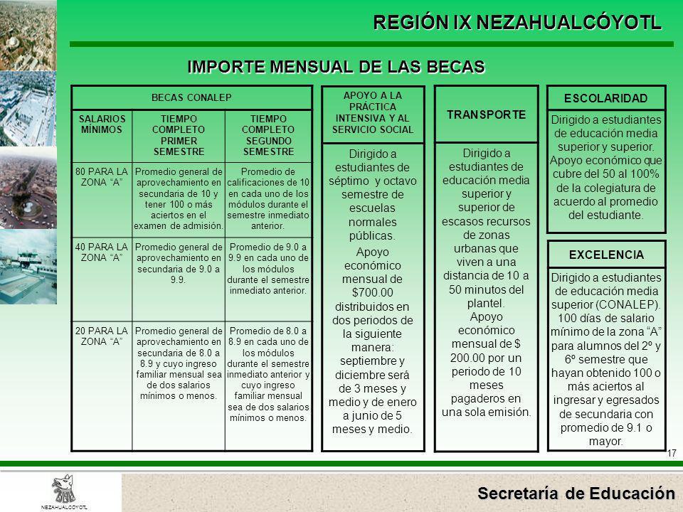 Secretaría de Educación REGIÓN IX NEZAHUALCÓYOTL 17 NEZAHUALCÓYOTL IMPORTE MENSUAL DE LAS BECAS TRANSPORTE Dirigido a estudiantes de educación media s