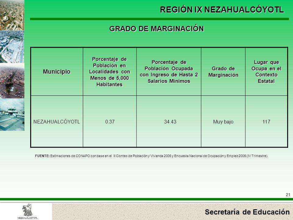 Secretaría de Educación REGIÓN IX NEZAHUALCÓYOTL 21 NEZAHUALCÓYOTL Municipio Porcentaje de Población en Localidades con Menos de 5,000 Habitantes Porc