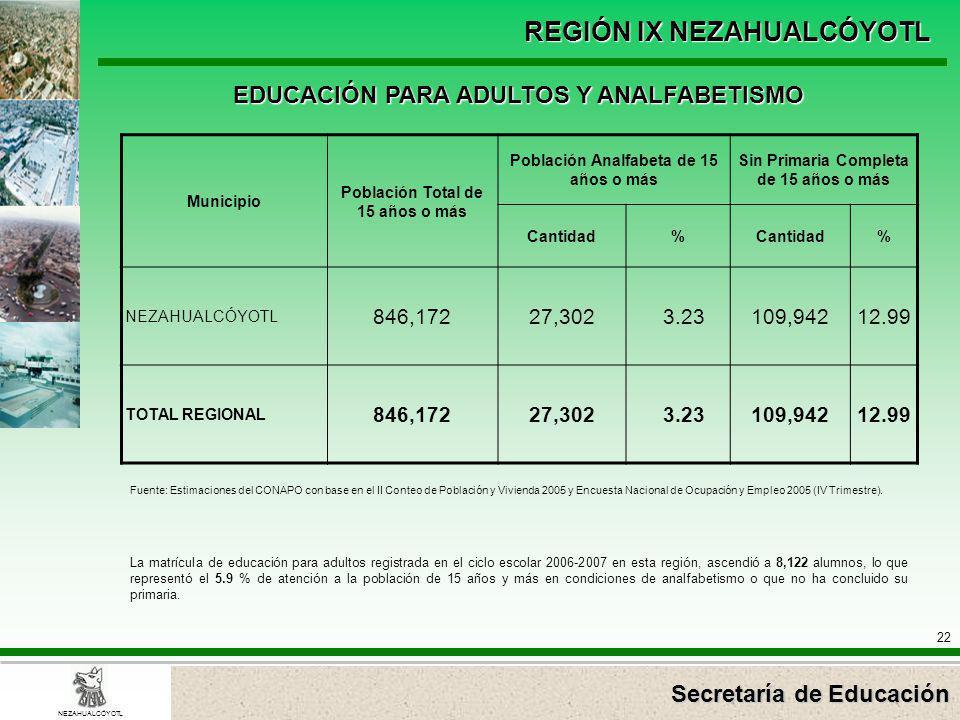 Secretaría de Educación REGIÓN IX NEZAHUALCÓYOTL 22 NEZAHUALCÓYOTL EDUCACIÓN PARA ADULTOS Y ANALFABETISMO Fuente: Estimaciones del CONAPO con base en
