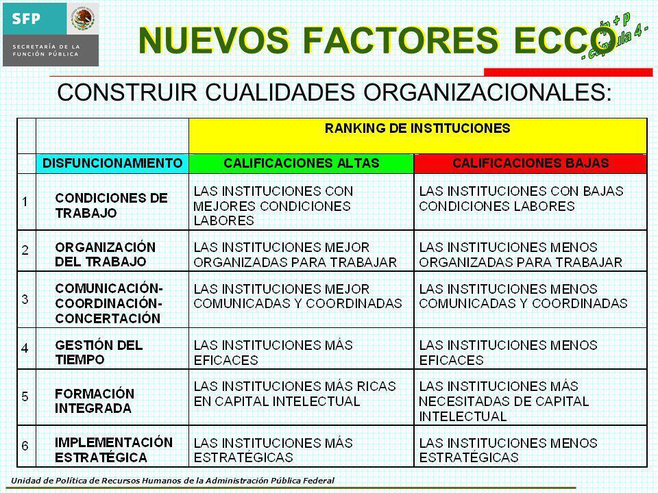Unidad de Política de Recursos Humanos de la Administración Pública Federal NUEVOS FACTORES ECCO CONSTRUIR CUALIDADES ORGANIZACIONALES: