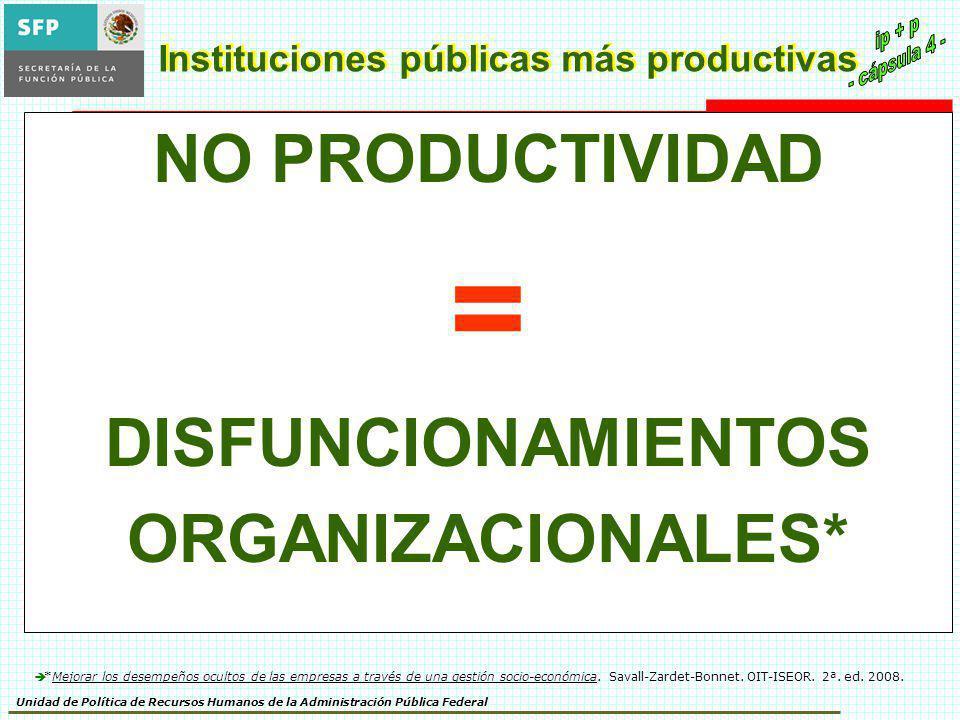 Unidad de Política de Recursos Humanos de la Administración Pública Federal Instituciones públicas más productivas NO PRODUCTIVIDAD = DISFUNCIONAMIENTOS ORGANIZACIONALES* *Mejorar los desempeños ocultos de las empresas a través de una gestión socio-económica.