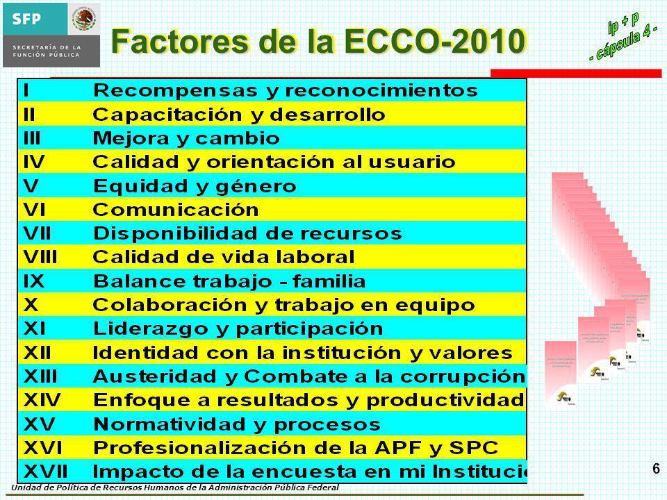 Unidad de Política de Recursos Humanos de la Administración Pública Federal 6 Factores de la ECCO-2010