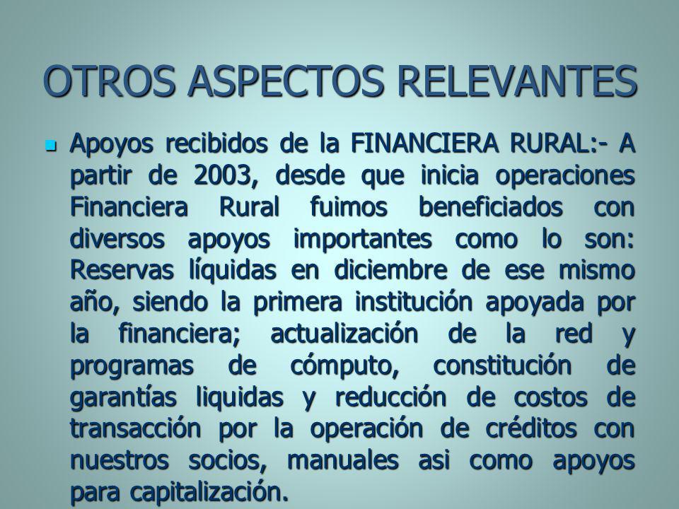 OTROS ASPECTOS RELEVANTES Apoyos recibidos de la FINANCIERA RURAL:- A partir de 2003, desde que inicia operaciones Financiera Rural fuimos beneficiado