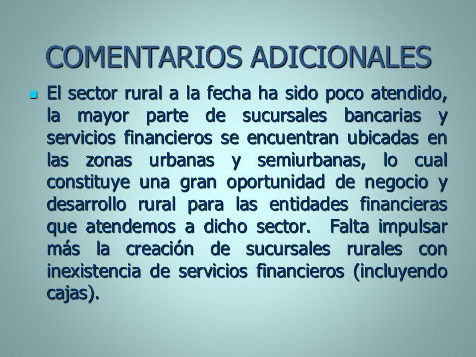 COMENTARIOS ADICIONALES El sector rural a la fecha ha sido poco atendido, la mayor parte de sucursales bancarias y servicios financieros se encuentran