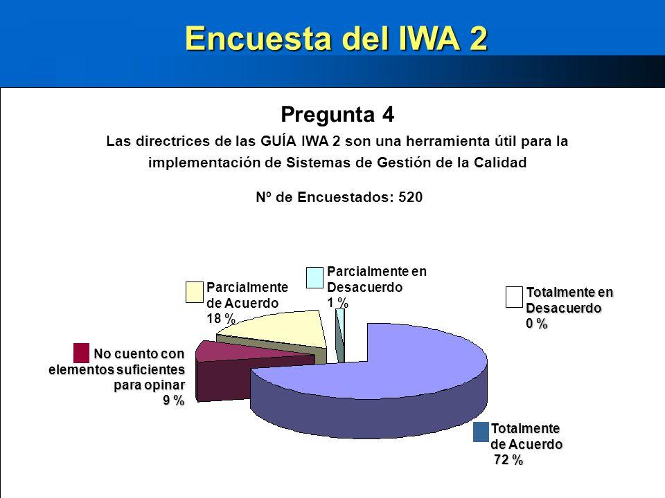 Encuesta del IWA 2 Pregunta 4 Las directrices de las GUÍA IWA 2 son una herramienta útil para la implementación de Sistemas de Gestión de la Calidad N