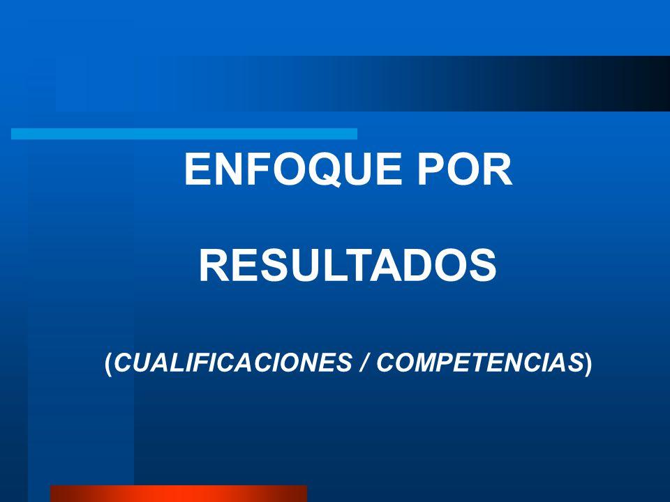 ENFOQUE POR RESULTADOS (CUALIFICACIONES / COMPETENCIAS)