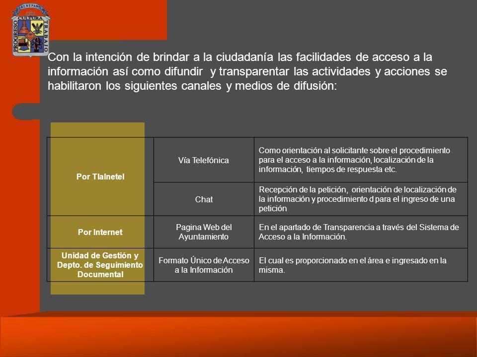 Por Tlalnetel Vía Telefónica Como orientación al solicitante sobre el procedimiento para el acceso a la información, localización de la información, tiempos de respuesta etc.