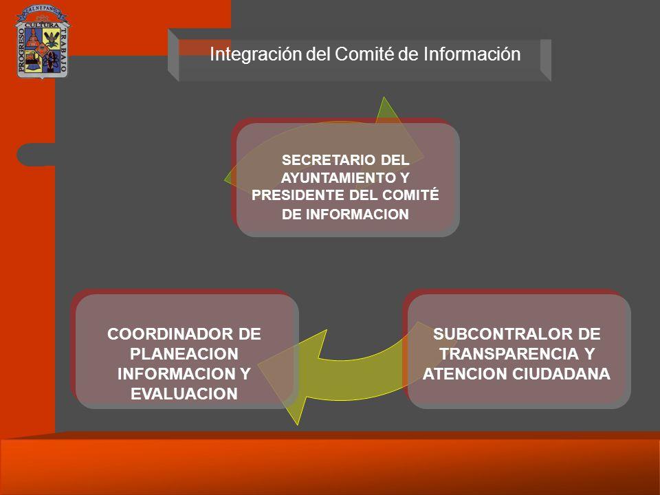 SUBCONTRALOR DE TRANSPARENCIA Y ATENCION CIUDADANA COORDINADOR DE PLANEACION INFORMACION Y EVALUACION SECRETARIO DEL AYUNTAMIENTO Y PRESIDENTE DEL COMITÉ DE INFORMACION Integración del Comité de Información