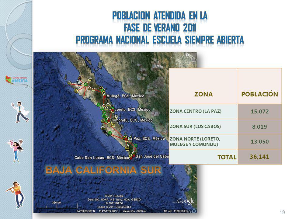 ZONAPOBLACIÓN ZONA CENTRO (LA PAZ) 15,072 ZONA SUR (LOS CABOS) 8,019 ZONA NORTE (LORETO, MULEGE Y COMONDU) 13,050 TOTAL 36,141 192011