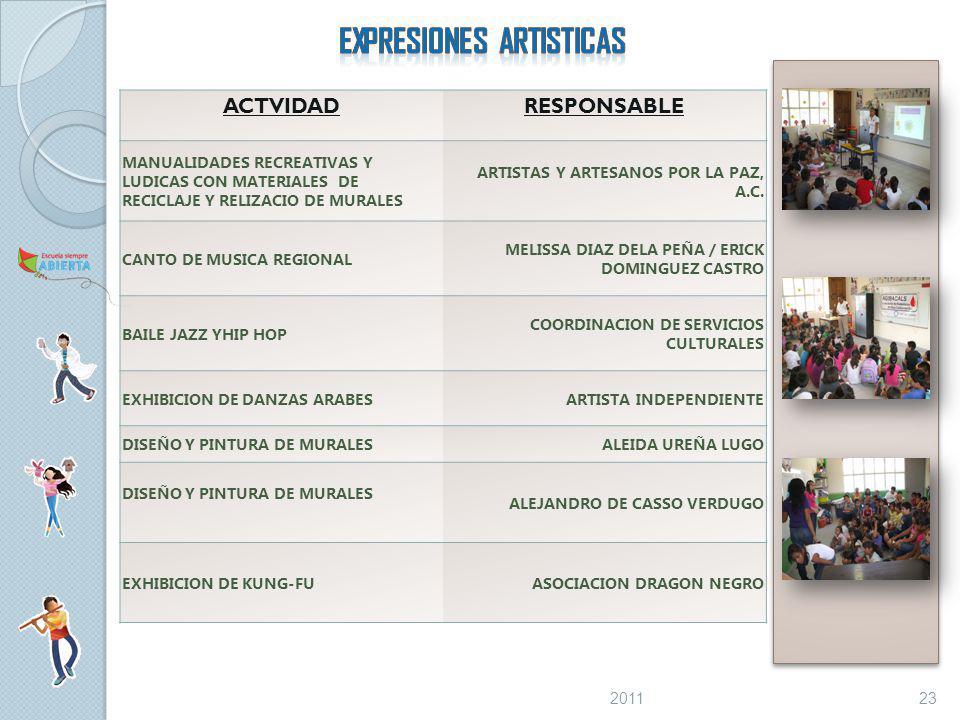 ACTVIDADRESPONSABLE MANUALIDADES RECREATIVAS Y LUDICAS CON MATERIALES DE RECICLAJE Y RELIZACIO DE MURALES ARTISTAS Y ARTESANOS POR LA PAZ, A.C.