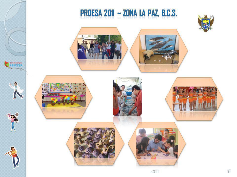 PLANTELES EDUCATIVOS PARTICIPANTES EN EL PROGRAMA NACIONAL ESCUELA SIEMPRE ABIERTA MUNICIPIO EDUCACIÓN ESPECIAL EDUCACIÓN PREESCOLAR EDUCACIÓN PRIMARIA EDUCACIÓN SECUNDARIA TOTAL GENERALESTÉCNICASTELE SECUNDARIAS MULEGÉ 131811125 PERSONAL QUE CONDUJO LAS ACTIVIDADES MUNICIPIOCOORDINADORESINSTRUCTORESINTENDENTES TOTALES MULEGÉ 255025100 172011