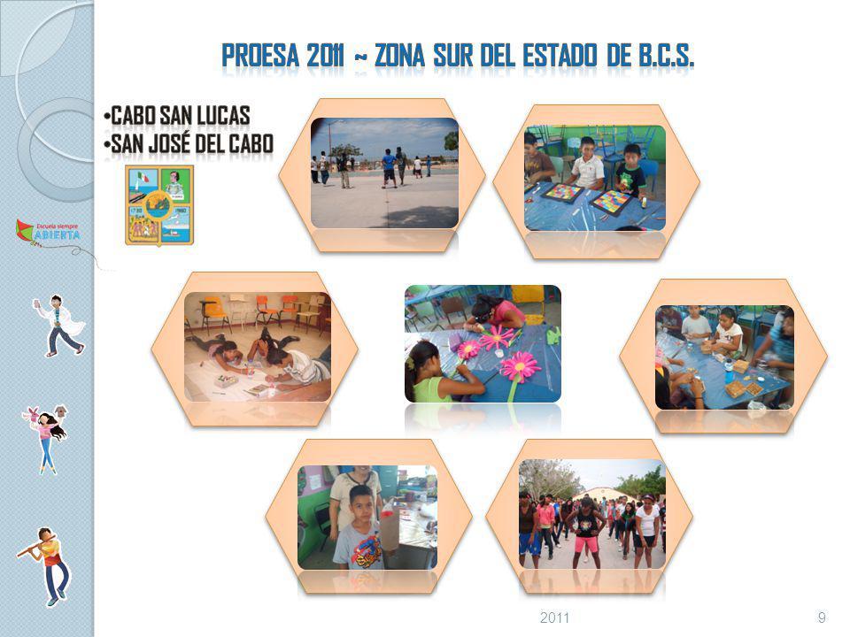 PLANTELES EDUCATIVOS PARTICIPANTES EN EL PROGRAMA NACIONAL ESCUELA SIEMPRE ABIERTA MUNICIPIO EDUCACIÓN ESPECIAL EDUCACIÓN PREESCOLAR EDUCACIÓN PRIMARIA EDUCACIÓN SECUNDARIA TOTAL GENERALESTÉCNICASTELE SECUNDARIAS LOS CABOS 3153944469 PERSONAL QUE CONDUJO LAS ACTIVIDADES MUNICIPIOCOORDINADORESINSTRUCTORESINTENDENTES TOTALES LOS CABOS 6913668272 102011