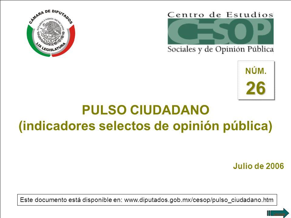 --1-- PULSO CIUDADANO (indicadores selectos de opinión pública) Julio de 2006 26 NÚM. 26 Este documento está disponible en: www.diputados.gob.mx/cesop