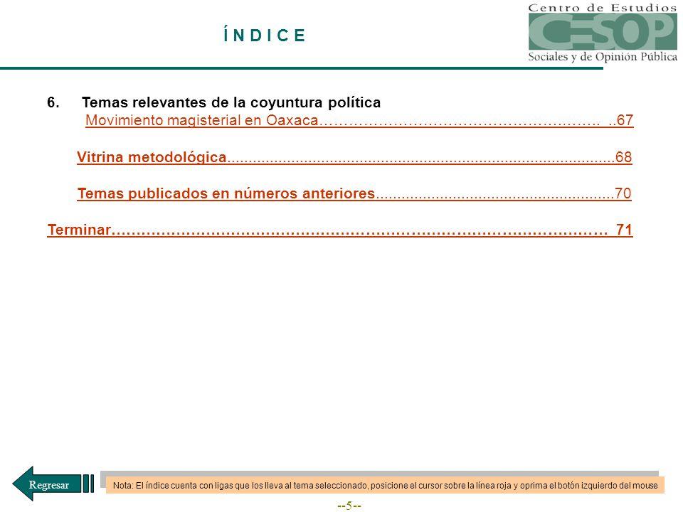 --5-- Í N D I C E 6.Temas relevantes de la coyuntura política Movimiento magisterial en Oaxaca………………………………………….……....67 Vitrina metodológica..........
