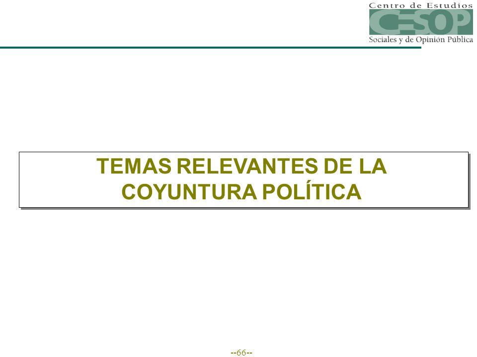 --66-- TEMAS RELEVANTES DE LA COYUNTURA POLÍTICA