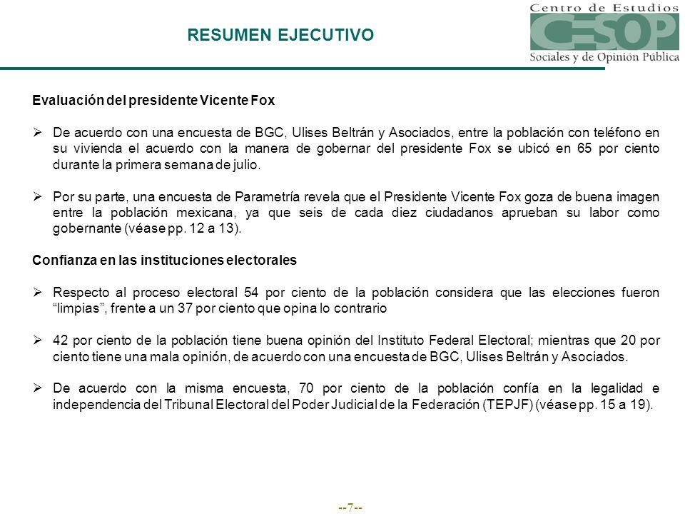 --7-- RESUMEN EJECUTIVO Evaluación del presidente Vicente Fox De acuerdo con una encuesta de BGC, Ulises Beltrán y Asociados, entre la población con teléfono en su vivienda el acuerdo con la manera de gobernar del presidente Fox se ubicó en 65 por ciento durante la primera semana de julio.