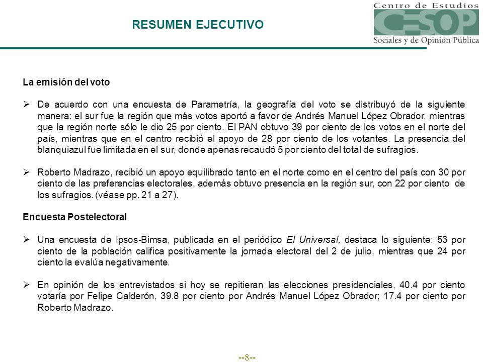 --39-- ENCUESTA POSTELECTORAL Vivienda nacional 21 al 24 de julio de 2006 Fuente: El Universal, 27 de julio de 2006, pp.