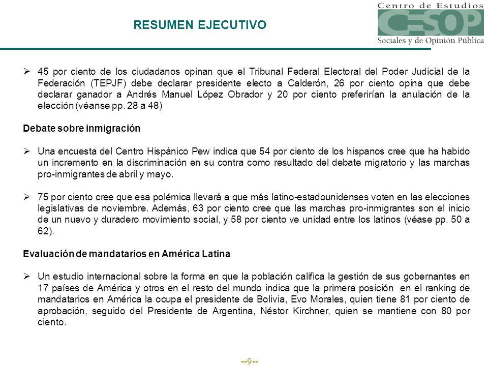 --10-- El presidente Vicente Fox se ubica como el octavo mandatario mejor evaluado de los 17 países incluidos en este estudio, con un nivel de aprobación de 62 por ciento (véase pp.