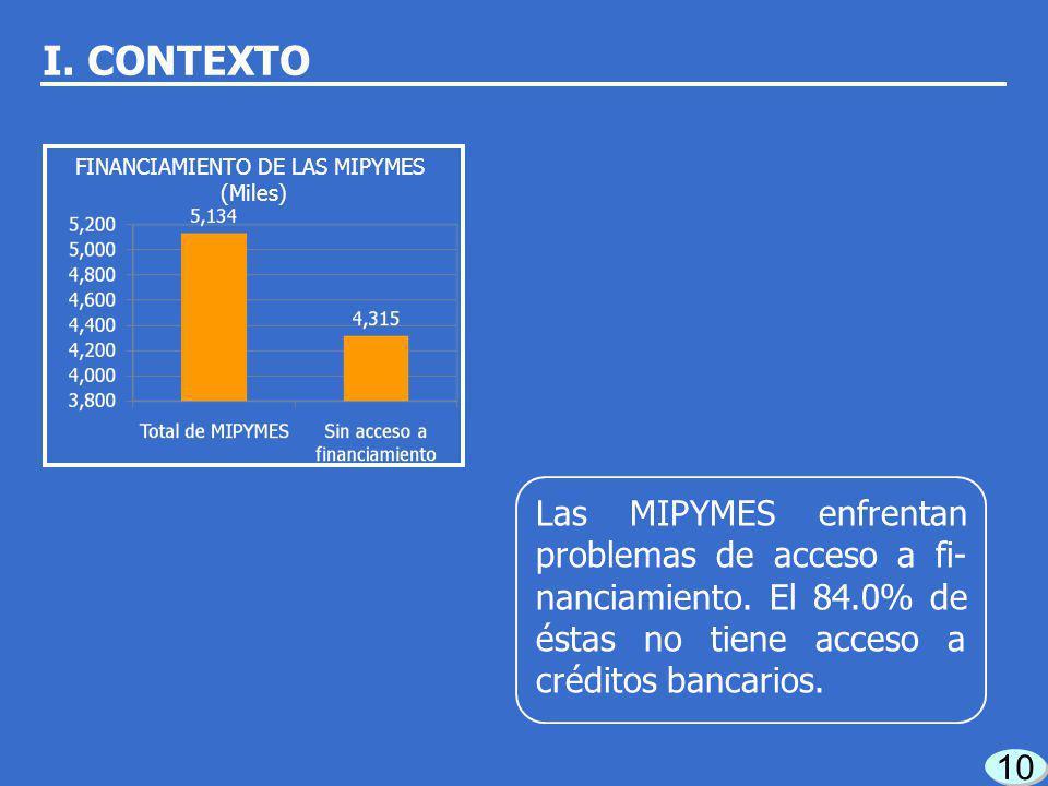 9 9 OCDE: En México 8 de ca- da 10 MIPYMES cierran an- tes de cumplir su primer año de operación. CERRADO I. CONTEXTO