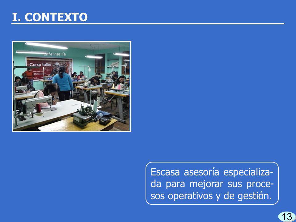 Falta de apoyos para co- mercializar sus productos. 12 I. CONTEXTO