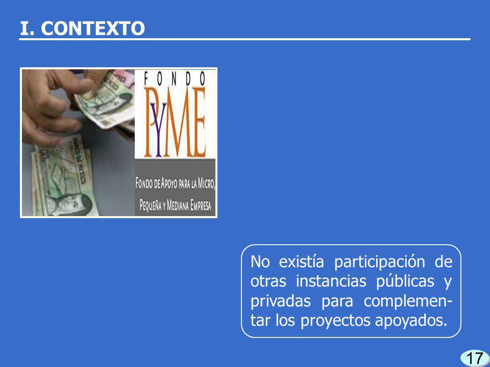 16 De 2000 a 2004 se desa- rrollaron diversos progra- mas de apoyo a MIPYMES. FOAFI FIDECAP FAMPYME COMPITE I. CONTEXTO