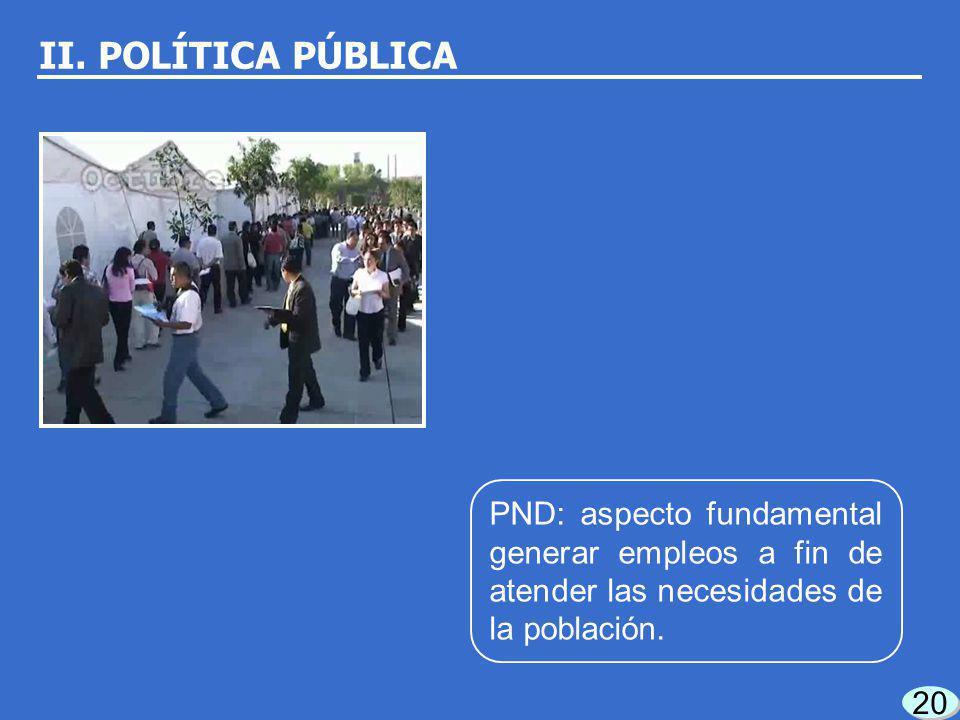 19 Solución del estado: El apoyo a las MIPYMES se institucionaliza como una política de estado (art. 25 CPEUM). II. POLÍTICA PÚBLICA
