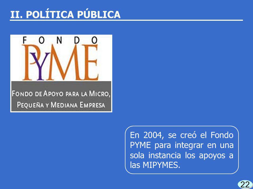 21 En 2000, se crea la SPYME para diseñar y operar pro- gramas a fin de apoyar a las MIPYMES. Subsecretaría para la Pequeña y Mediana Empresa II. POLÍ