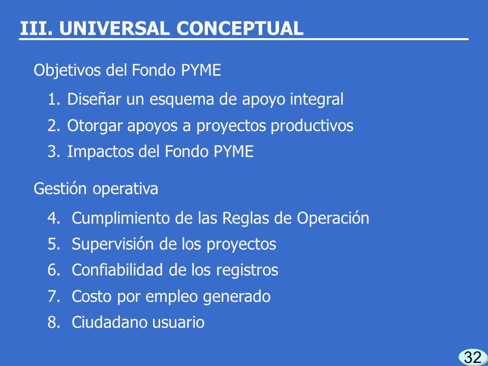 31 III. Universal Conceptual CONTENIDO