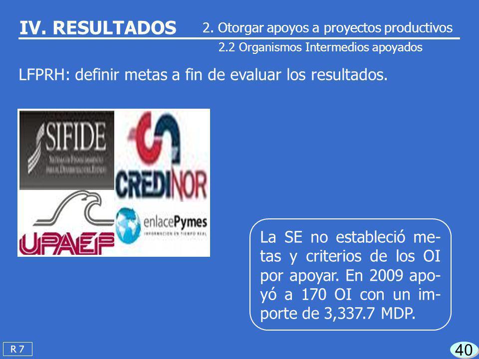 La SE no estableció me- tas o parámetros de los proyectos por apoyar. En 2009 el Fondo PYME apoyó 390 proyectos. 39 R 6 IV. RESULTADOS 2. Otorgar apoy