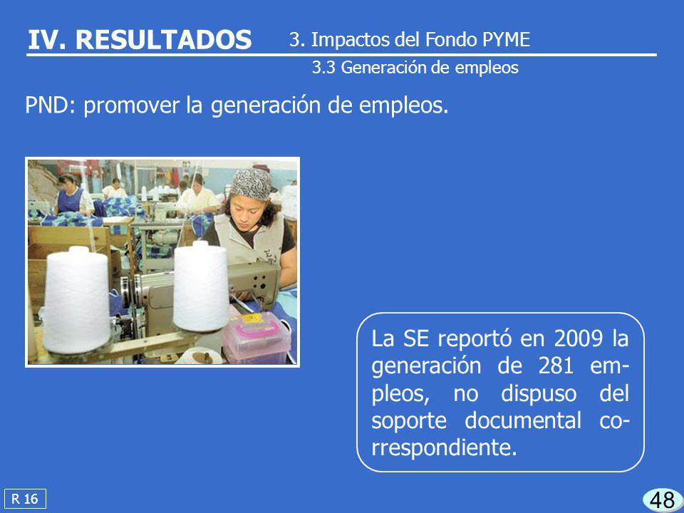 La SE no contó con los reportes del número de empresas que se desa- rrollaron y consolidaron en 2009. 47 R 14 IV. RESULTADOS 3.2 Desarrollo y consolid