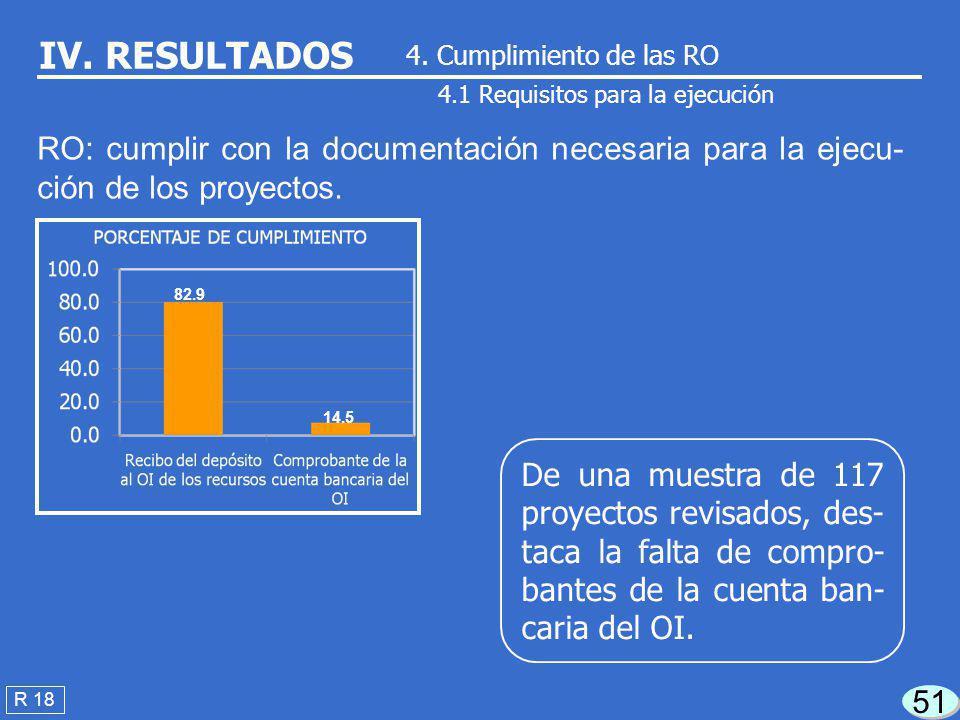 Gestión operativa 4.Cumplimiento de las Reglas de Operación 5.Supervisión de los proyectos 6.Confiabilidad de los registros 7.Costo por empleo generad