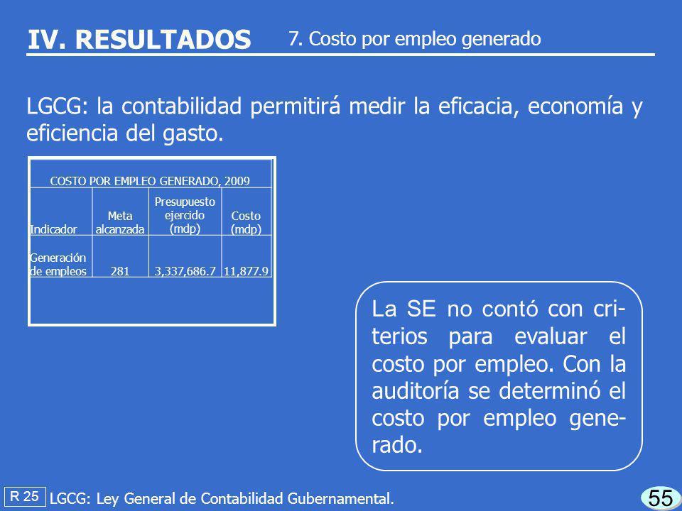 54 R 24 IV. RESULTADOS Se determinaron diferen- cias sustantivas entre lo reportado en la CP y los registros de la SE. 6. Confiabilidad de los registr