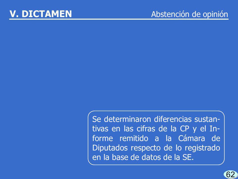61 La SE no estableció mecanismos de medición para evaluar las acciones y recursos del Fondo PYME. V. DICTAMEN Abstención de opinión