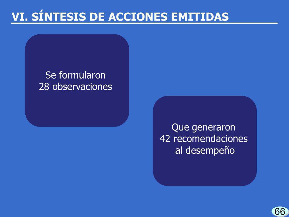65 VI. Síntesis de las acciones emitidas CONTENIDO