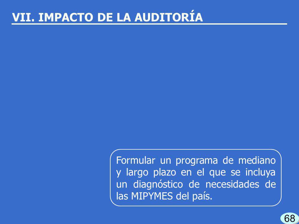 67 VII. Impacto de la auditoría CONTENIDO