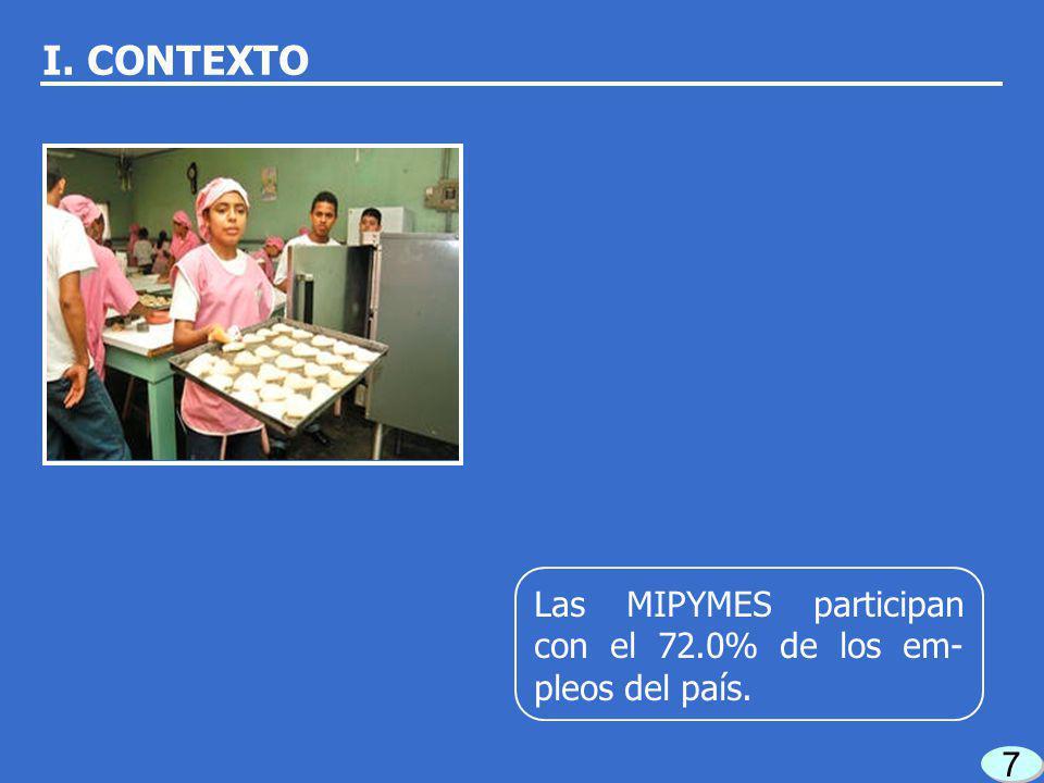 7 7 Las MIPYMES participan con el 72.0% de los em- pleos del país. I. CONTEXTO