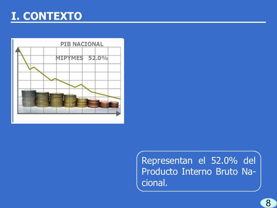 8 8 Representan el 52.0% del Producto Interno Bruto Na- cional.