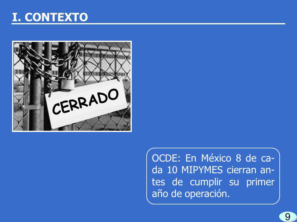 9 9 OCDE: En México 8 de ca- da 10 MIPYMES cierran an- tes de cumplir su primer año de operación.