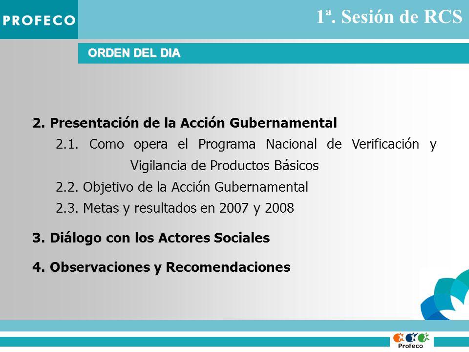 ORDEN DEL DIA 2.Presentación de la Acción Gubernamental 2.1.