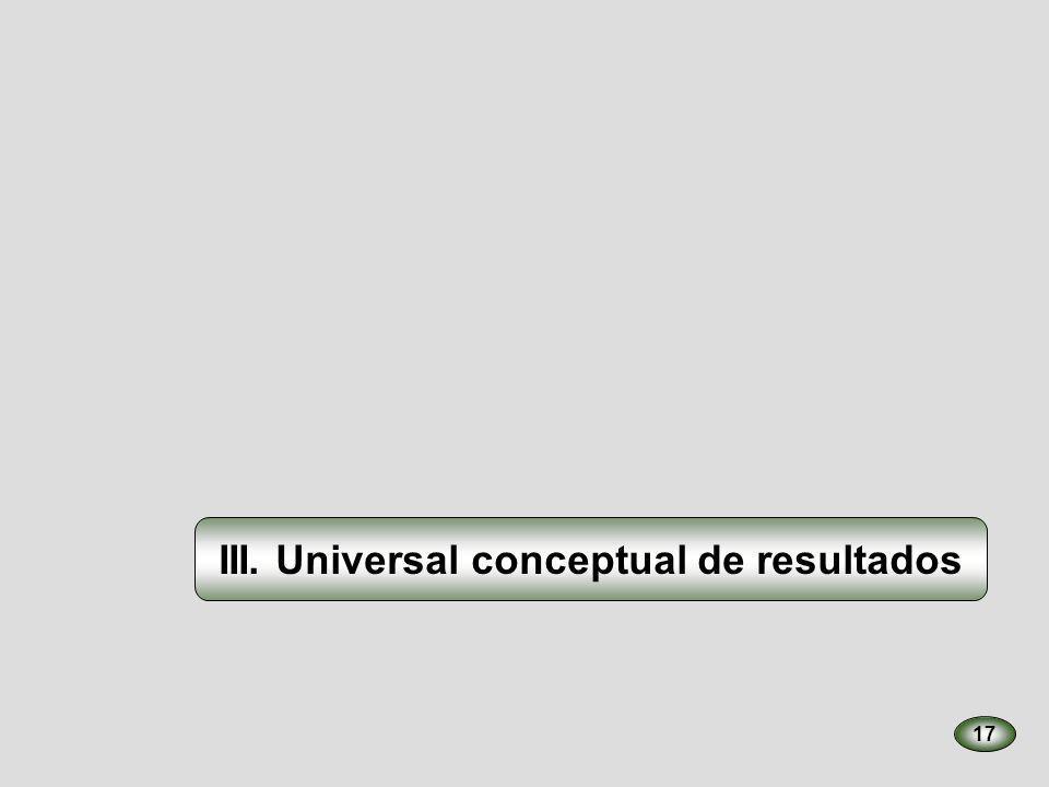 III. Universal conceptual de resultados 17