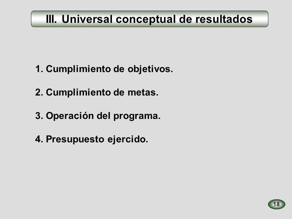 III. Universal conceptual de resultados 1. Cumplimiento de objetivos. 2. Cumplimiento de metas. 3. Operación del programa. 4. Presupuesto ejercido. 18