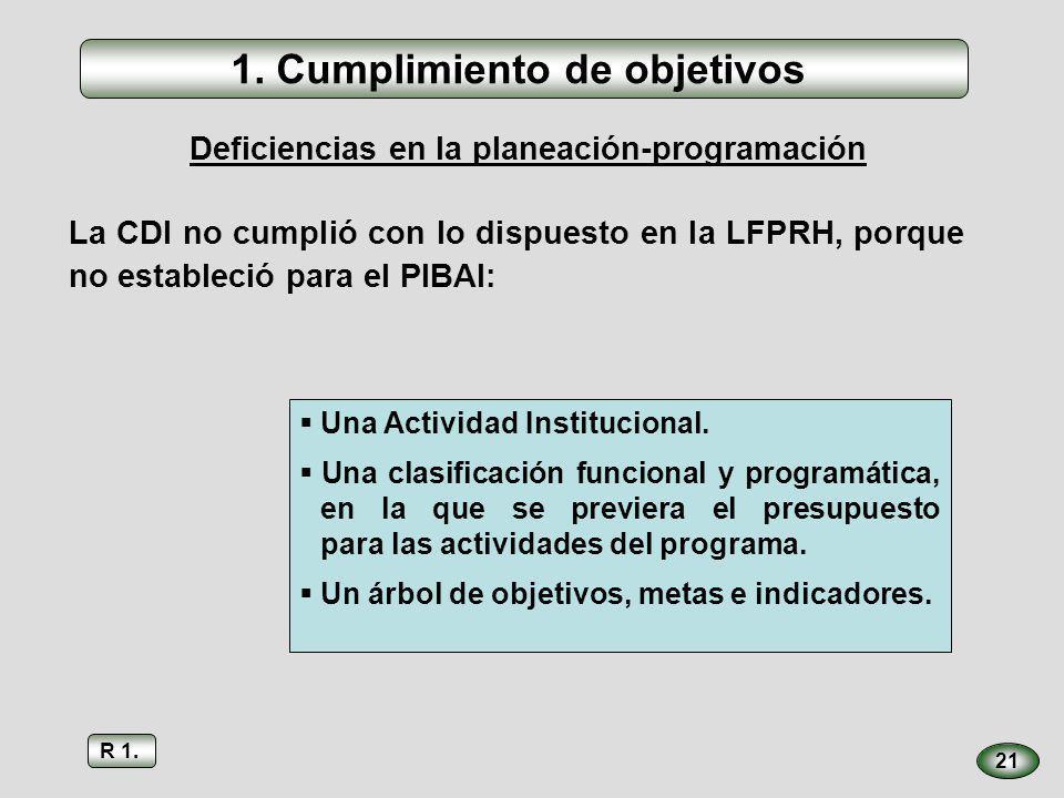 21 Deficiencias en la planeación-programación La CDI no cumplió con lo dispuesto en la LFPRH, porque no estableció para el PIBAI: Una Actividad Instit