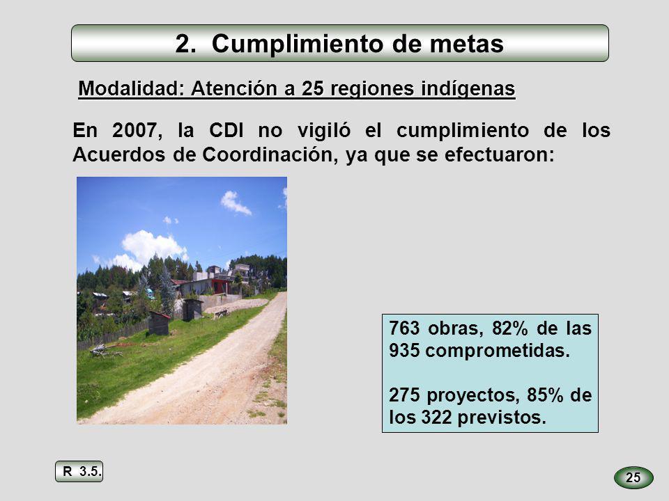 2. Cumplimiento de metas 25 En 2007, la CDI no vigiló el cumplimiento de los Acuerdos de Coordinación, ya que se efectuaron: 763 obras, 82% de las 935