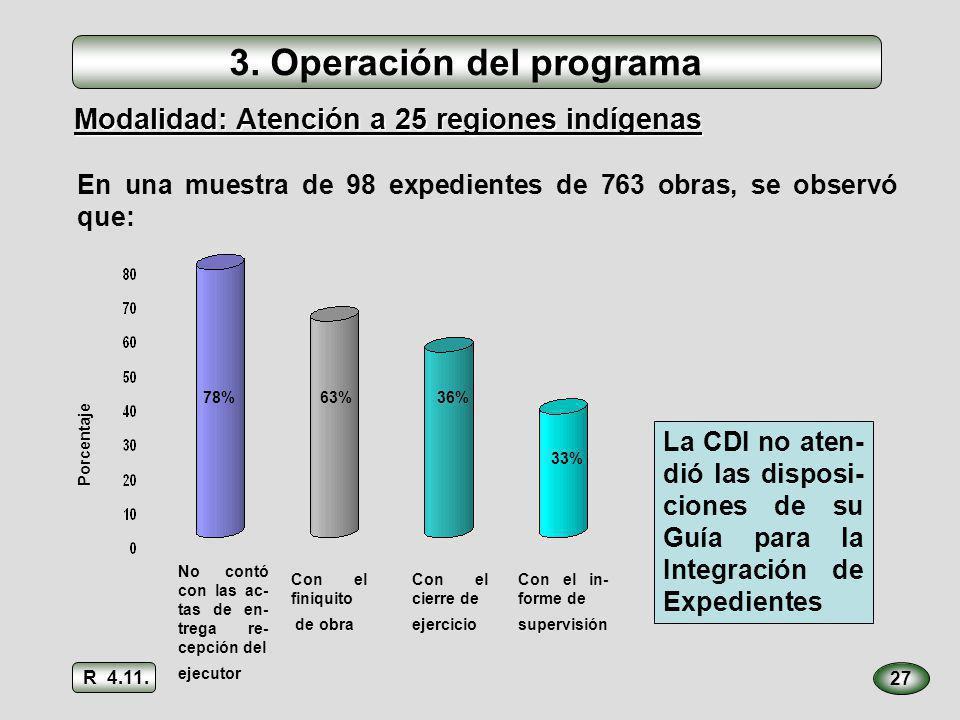 3. Operación del programa En una muestra de 98 expedientes de 763 obras, se observó que: 27 78%63%36% 33% No contó con las ac- tas de en- trega re- ce