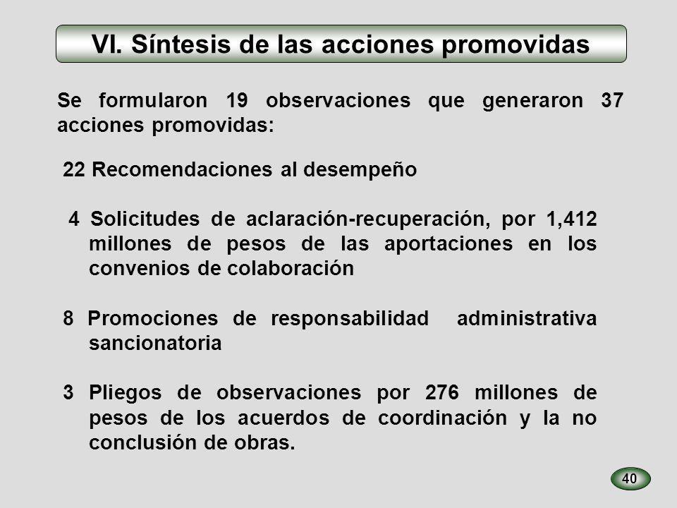 Se formularon 19 observaciones que generaron 37 acciones promovidas: 40 VI. Síntesis de las acciones promovidas 22 Recomendaciones al desempeño 4 Soli